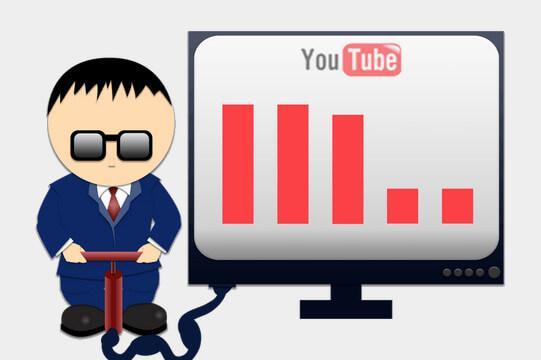 Стратегия раскрутки YouTube-канала