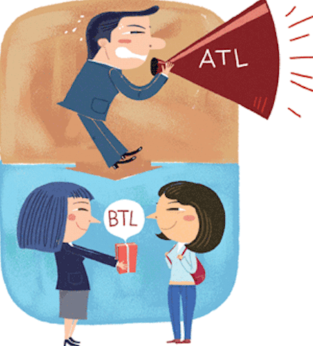 Что такое ATL, TTL и BTL реклама?