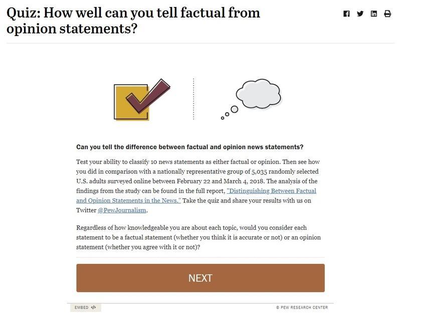 Крутые примеры использования интерактивного контента