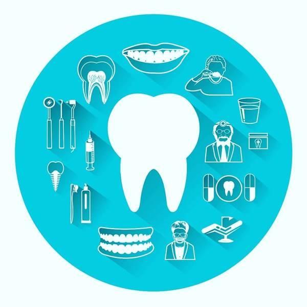 Показатели эффективности продвижения стоматологии в Инстаграм