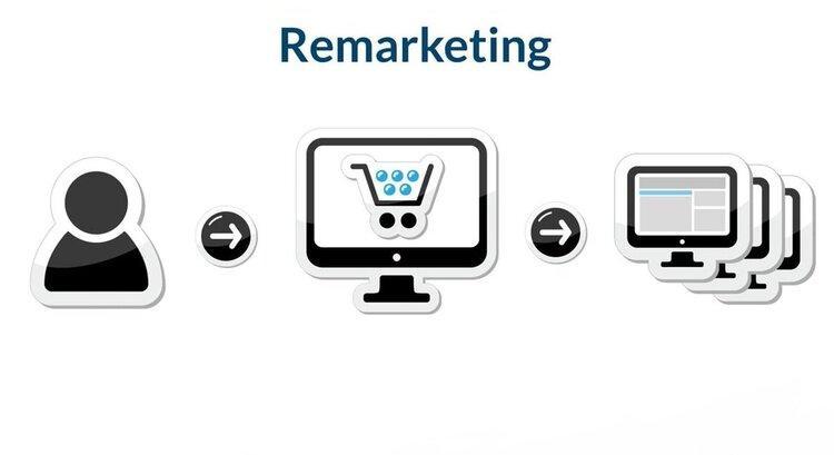 Определение и суть динамического ремаркетинга